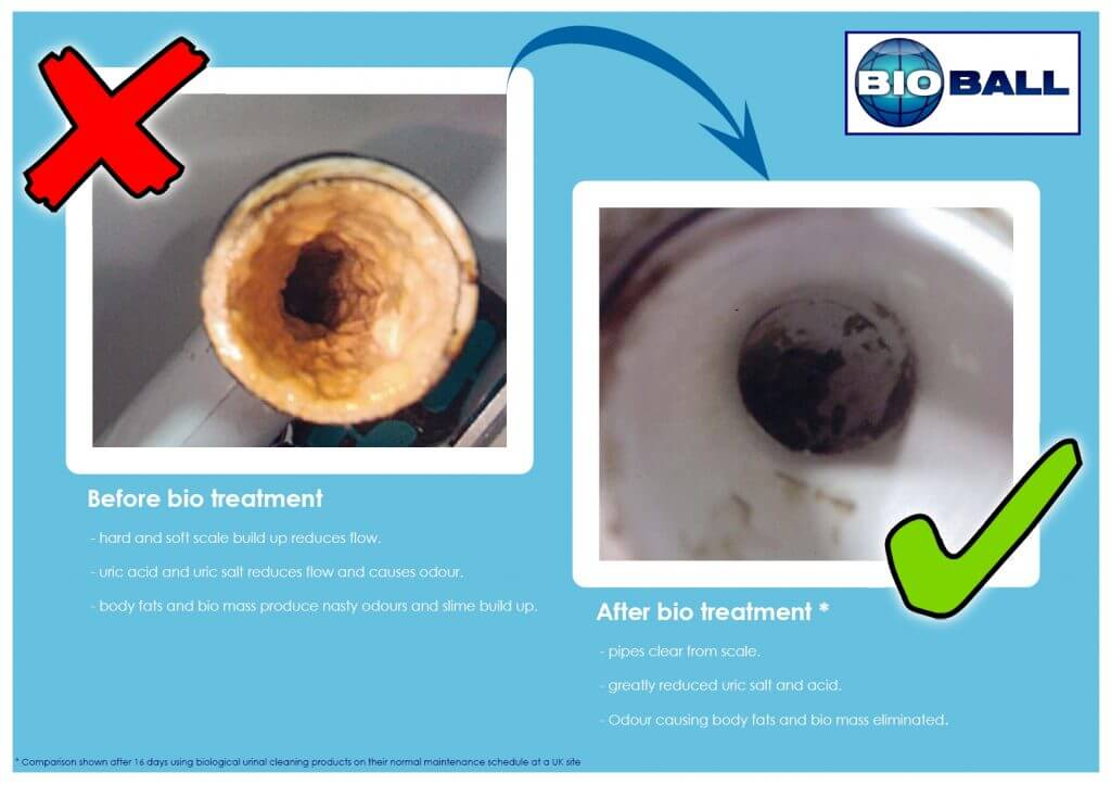Urinal Drain - before and after Bio Ball use